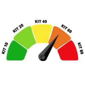 ROWE Scan 450i/850i -nopeuspaketit